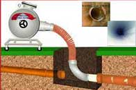Carson, Ca Trenchless Sewer Services